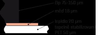 prod_HF-inlay-Cu-cross-section-cs