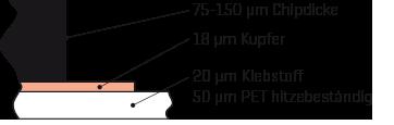 prod_HF-inlay-Cu-cross-section-de